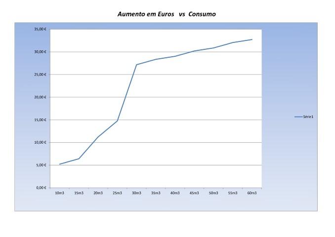 AumentoEuros (Small)